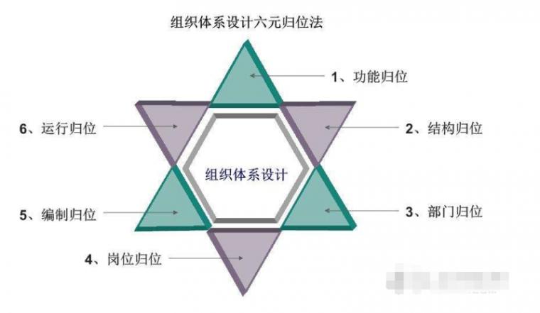 5项举措助力工程进度控制