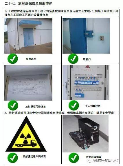 一整套工程现场安全标准图册:我给满分!_75