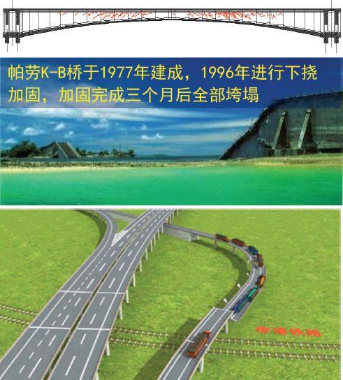 权威解读:《2018版公路钢筋混凝土及预应力混凝土桥涵设计规范》_8