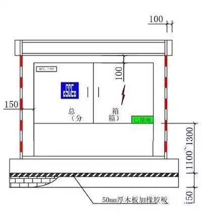 图文讲解:临边防护、临时用电、临时设施_11