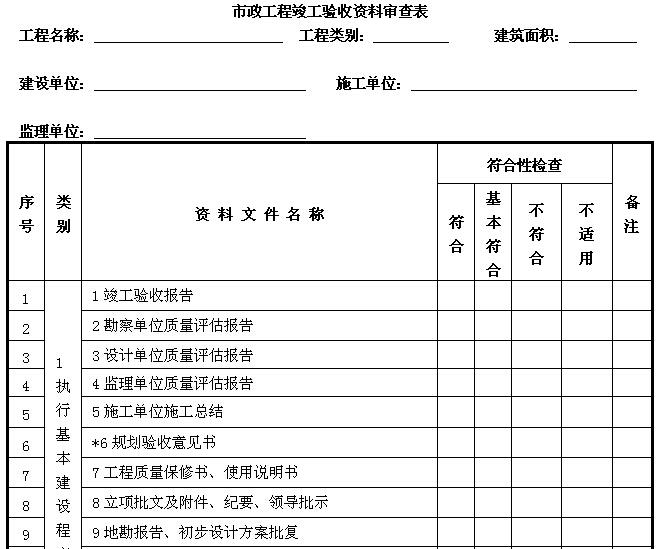 建设工程质量安全监督站管理制度(142页)_3