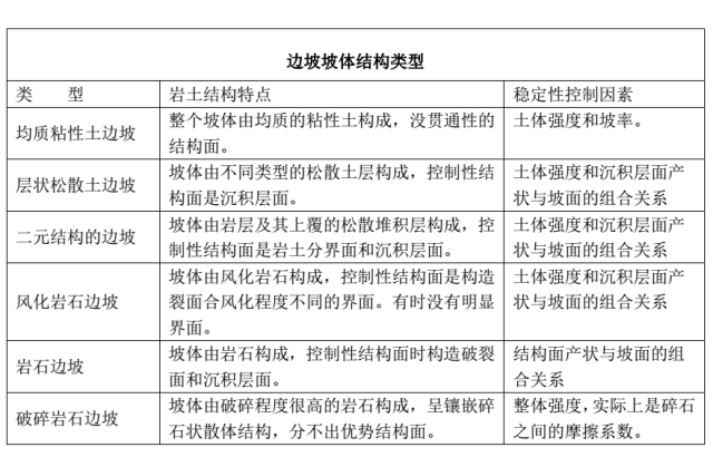 路基病害的类型与整治措施_1