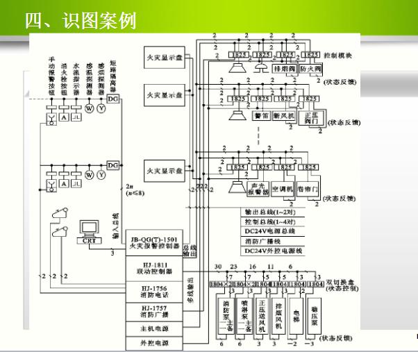 [中南大学]消防设备安装工程计量(共74页)-识图案例