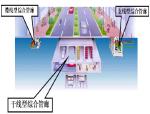 城市地下综合管廊发展及研究状况