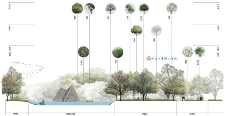 学习2个月,掌握土人景观设计助理出图技能!_9