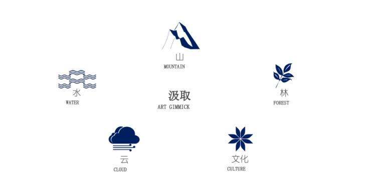 [重庆]龙湖两江新宸·云顶景观设计方案(新中式新亚洲风格)_8