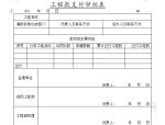 工程款支付审批表