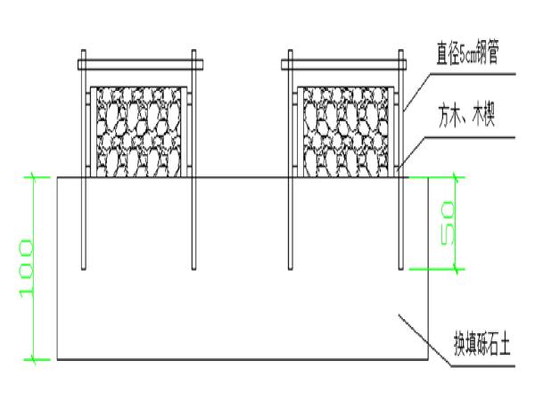 二级公路涵洞技术交底-盖板涵