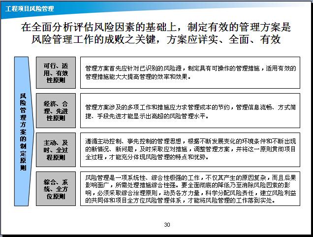 工程项目风险管理(61页)