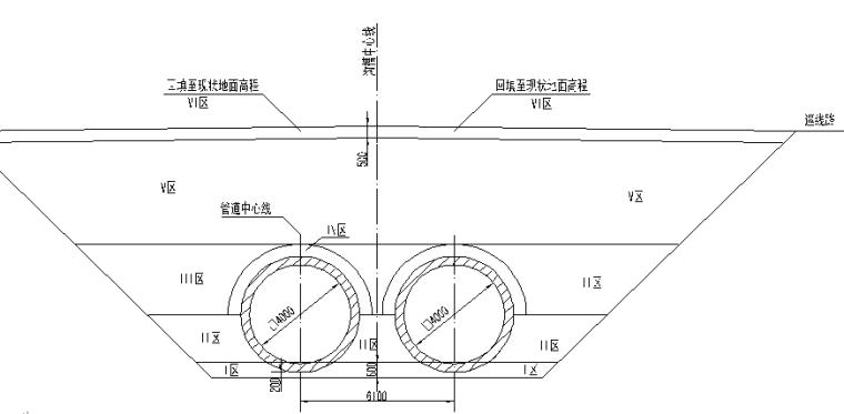 南水北调工程pccp管道施工组织设计