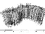 世茂深坑酒店结构弹塑性时程分析
