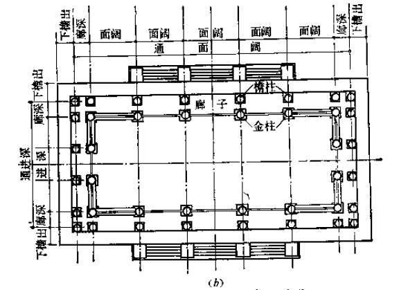 古建筑有规范了!!住建部发布《传统建筑工程技术规范》_41