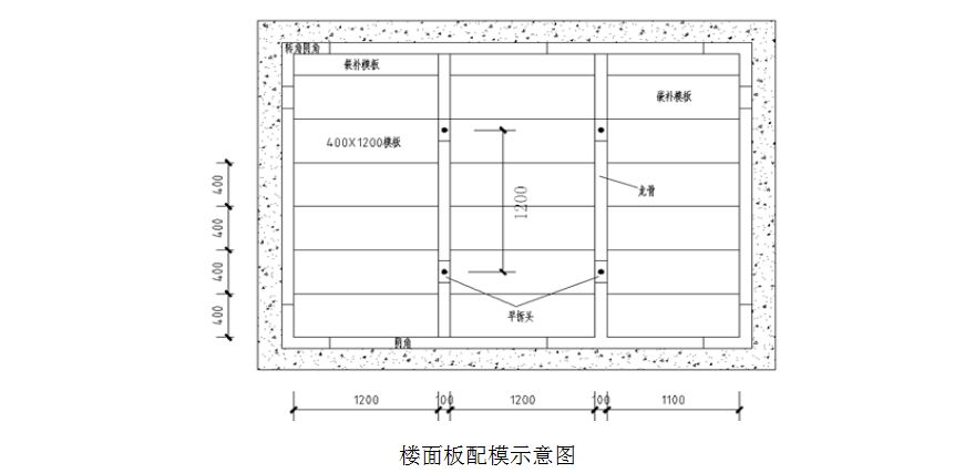 万科拉片式铝模板工程专项施工方案揭秘!4天一层,纯干货!_22