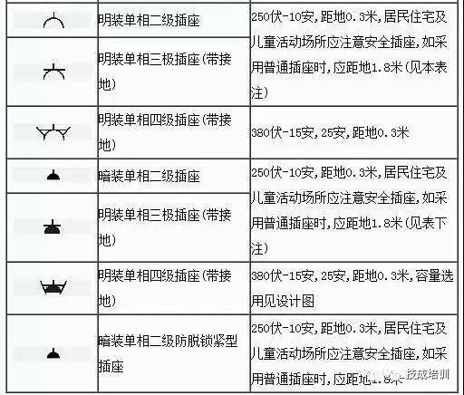 这份电气工程图形符号大全赶快收藏~_19