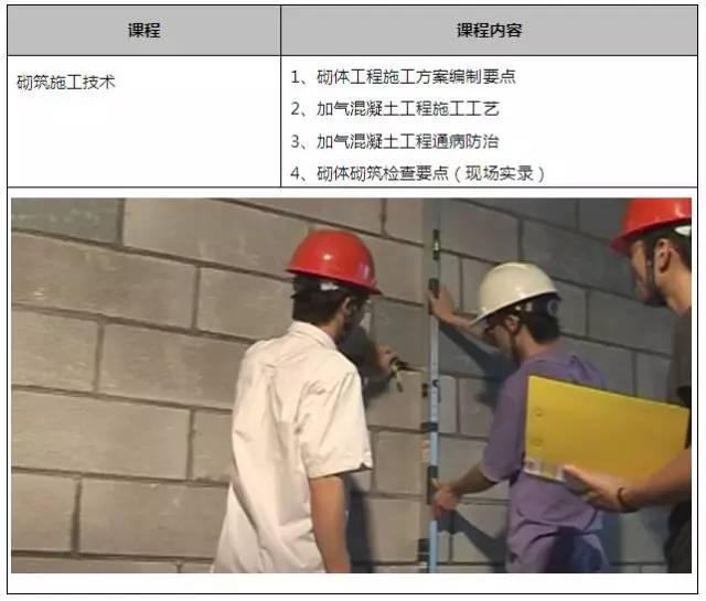 土建施工技术与质量验收全攻略,干货满满!_44