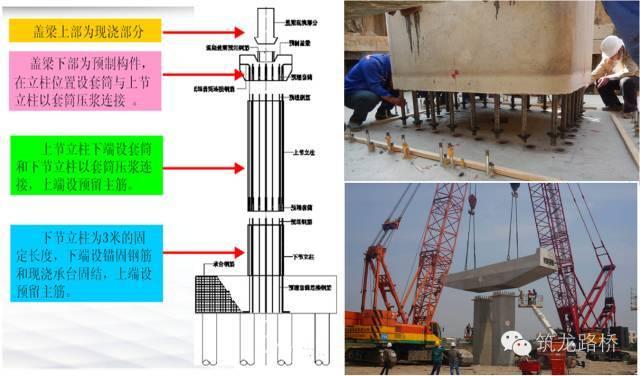 装配式桥梁施工技术_2