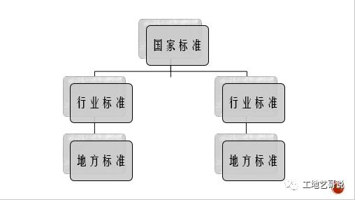 绘图量减少2/3的方法—平法标注的由来及历史_18