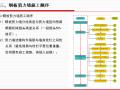 [华东建筑院]超高层建筑施工中的结构问题(共56页)