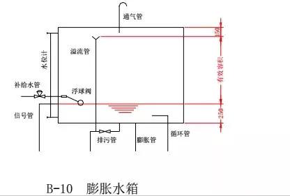 中央空调水系统设计教程_12