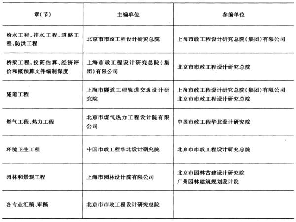 市政公用工程设计文件编制深度规定_1
