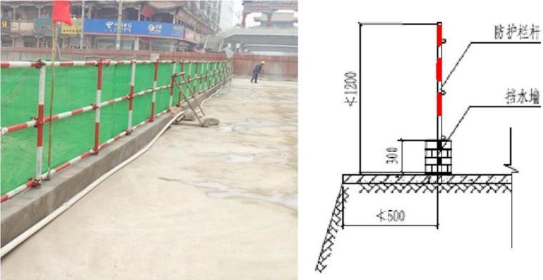 [北京]居住区市政工程综合管廊施工组织设计(289页,长城杯)_5