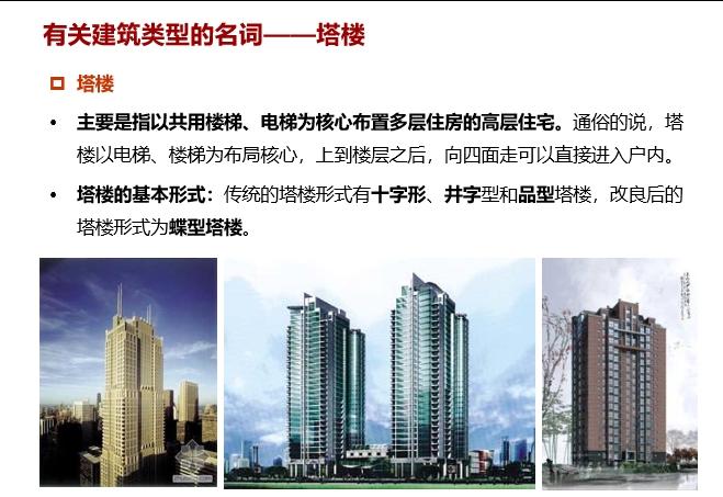 房地产基础知识培训(讲解稿)PPT_10