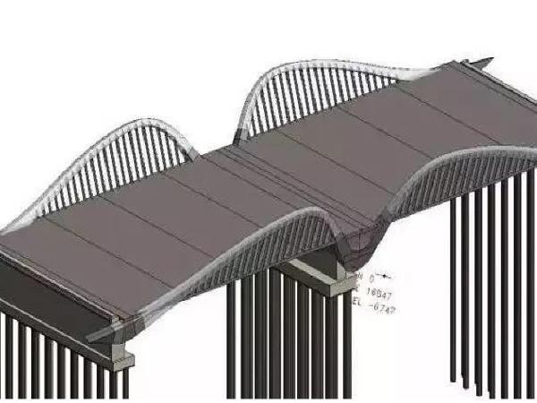 路桥施工企业不应忽视BIM碎片化应用