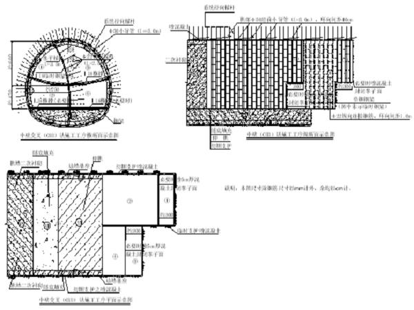 拉日铁路隧道开挖施工技术交底(Word版,共16页)
