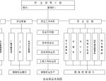 天津电力建设公司新建培训厂房钢结构项目施工组织设计