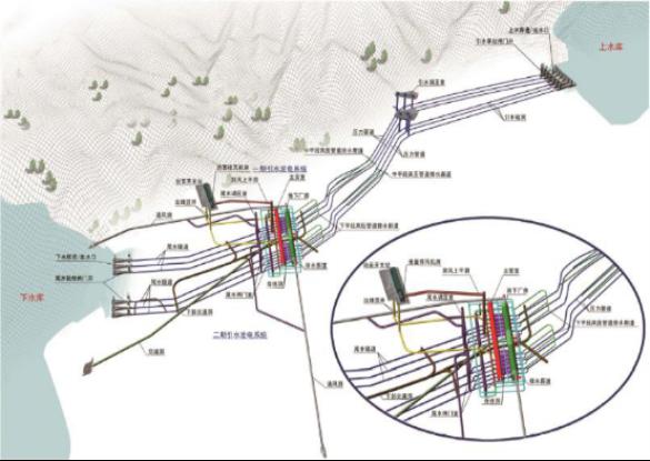 [河北]BIM技术在抽水蓄能电站中的设计与应用