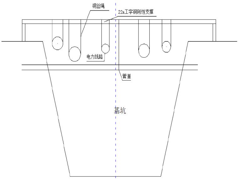 公路地下通道施工方案编写模板范例