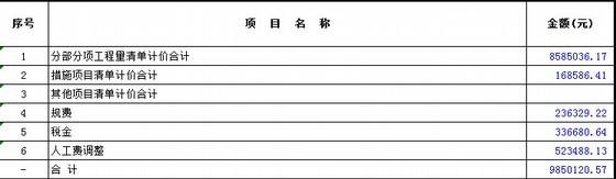 [安徽]中学新校区绿化工程预算书(全套图纸软件应用文件)-单位工程造价汇总表