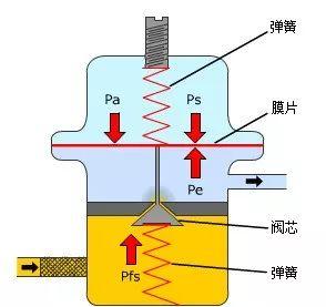 制冷系统膨胀装置解析_8