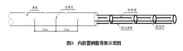 管棚施工工艺的详细步骤图文介绍_5