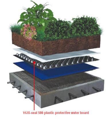 1.5厚CPF反应型自粘防水卷材价格