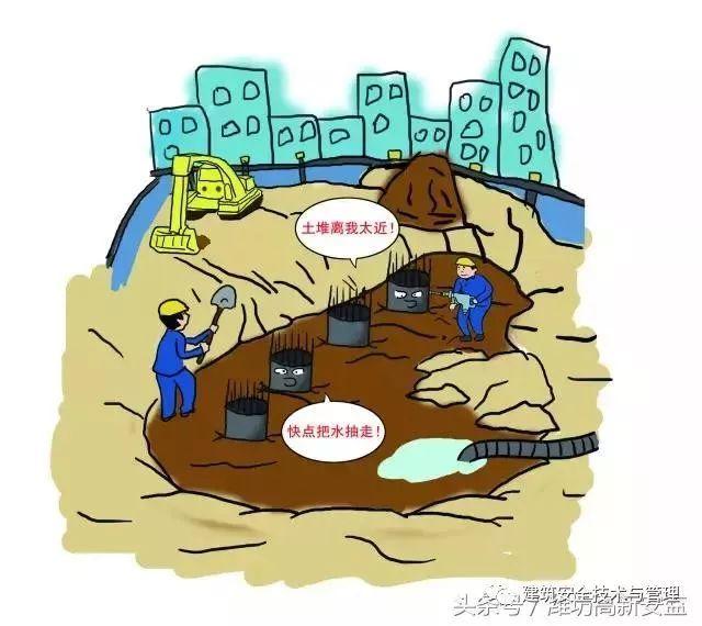 建筑施工安全规范图解,图文并茂,用作安全教育再合适不过!_27