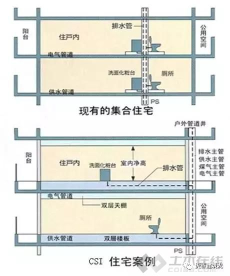 日本的装配式建筑干式工法