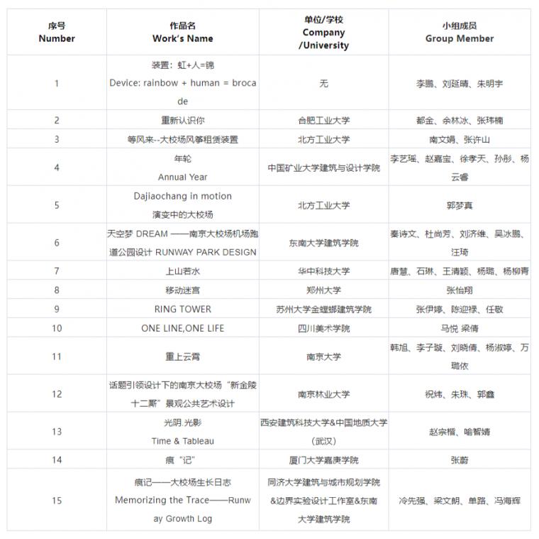 南京大校场·国际青年设计师大赛东南大学夺冠!_6