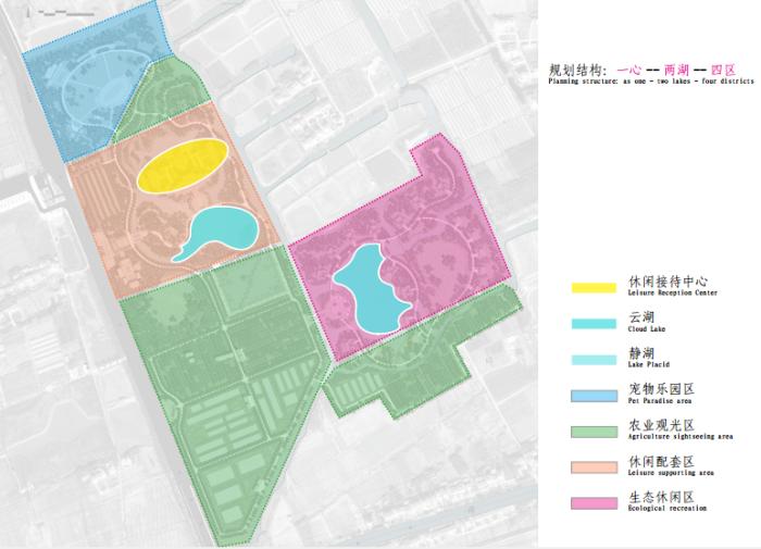 [上海]生态农业旅游庄园景观规划设计方案-总体规划结构