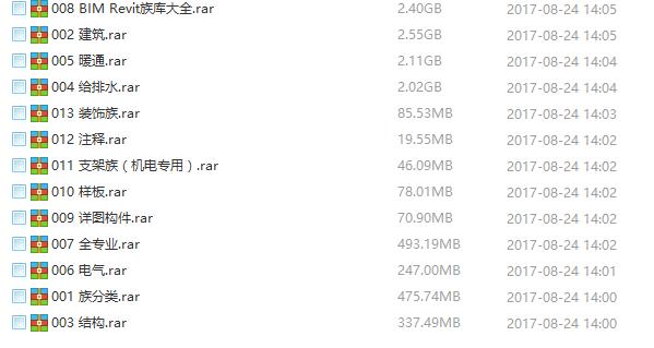 16GB的Revit族库大全