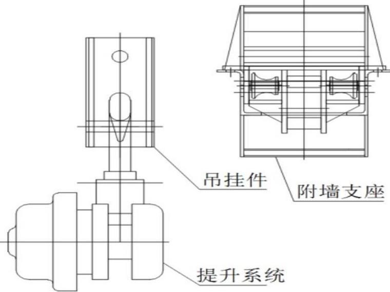 郑州棚改项目附着式升降脚手架施工方案-提升设备与吊挂件