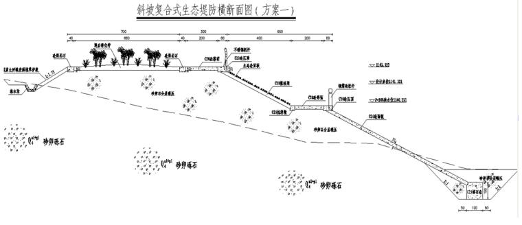 [四川]经济开发区产业园区防洪堤工程可行性研究报告(126页)