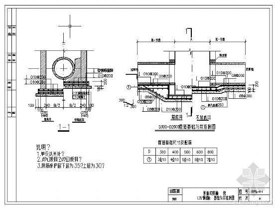 杭州某院给排水工程结构通用图