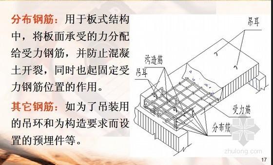 钢筋混凝土结构基础知识