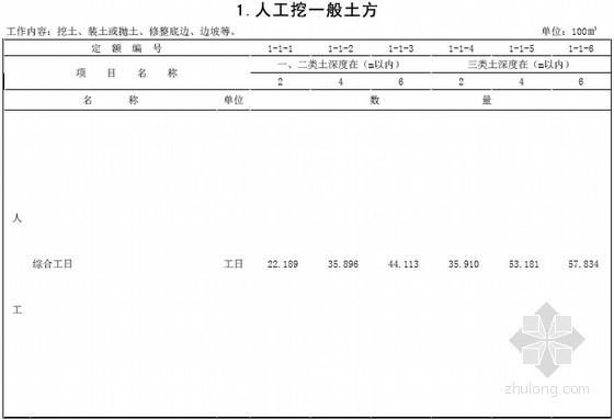 [最新]山东2015版安装工程消耗量定额147页(通用工程 PDF版)