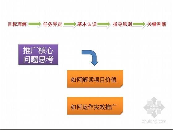 [重庆]商业地产项目市场推广营销策略策划方案