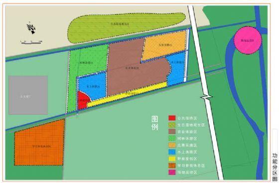 农家乐景观规划方案-3