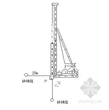 [浙江]住宅楼锤击预应力管桩基础施工方案