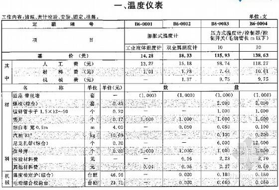 [最新]2015版广西安装工程消耗量定额513页专业册(自动化控制仪表安装 工业管道)
