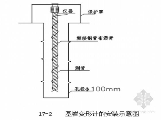 综合性水利工程土建部分施工组织设计(原创)